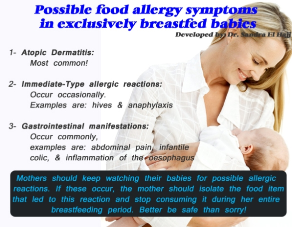 symptoms for food allergy